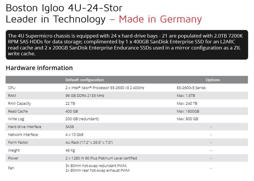 Boston Igloo 4U-24-Stor hardware information