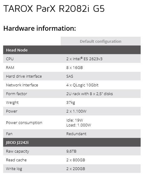 TAROX ParX R2082i G5 hardware information