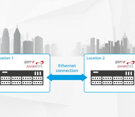 Open-E JovianDSS Cluster over Ethernet